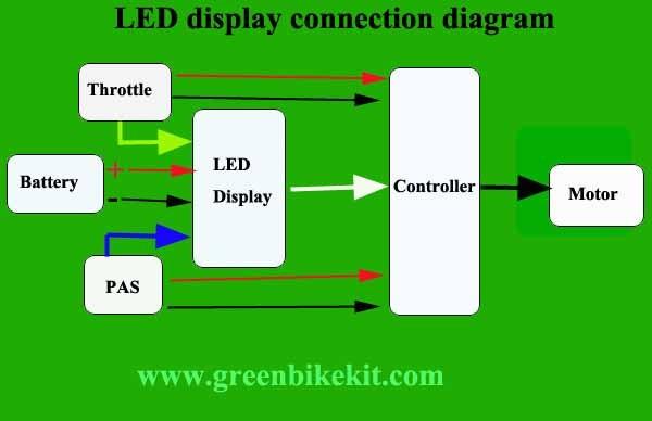 bike parts led meter display for electric bicycle 24v and 36v electric bicycle led meter connection diagram