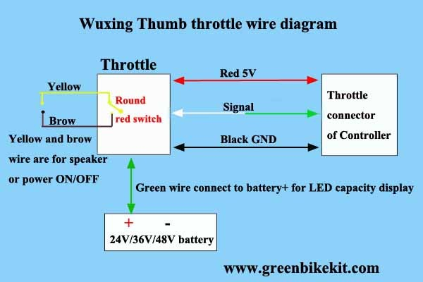 wuxing thumb throttle wire diagram wuxing thumb throttle with battery switch and battery capacity thumb throttle wiring diagram at alyssarenee.co